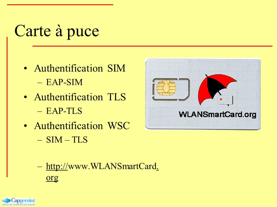 Carte à puce Authentification SIM Authentification TLS