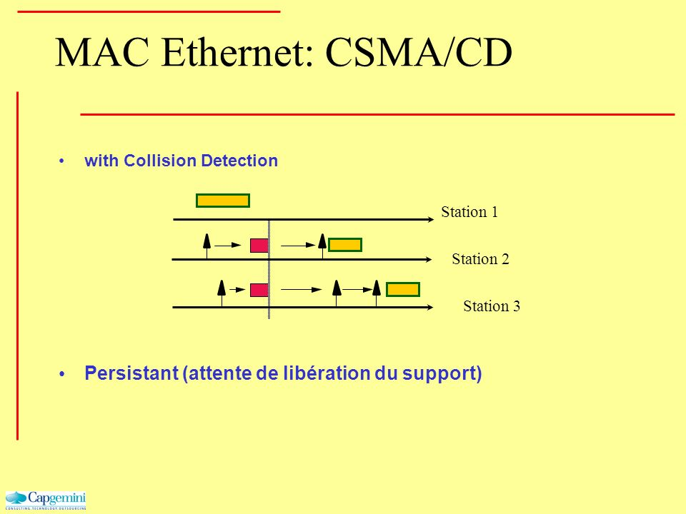 MAC Ethernet: CSMA/CD Persistant (attente de libération du support)