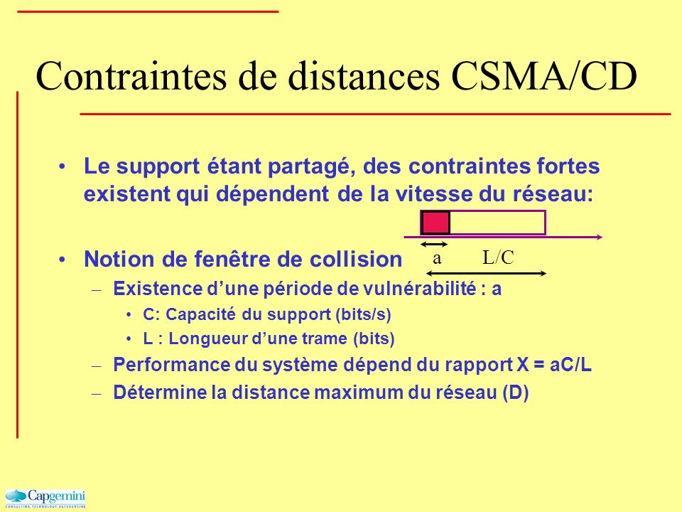 Contraintes de distances CSMA/CD