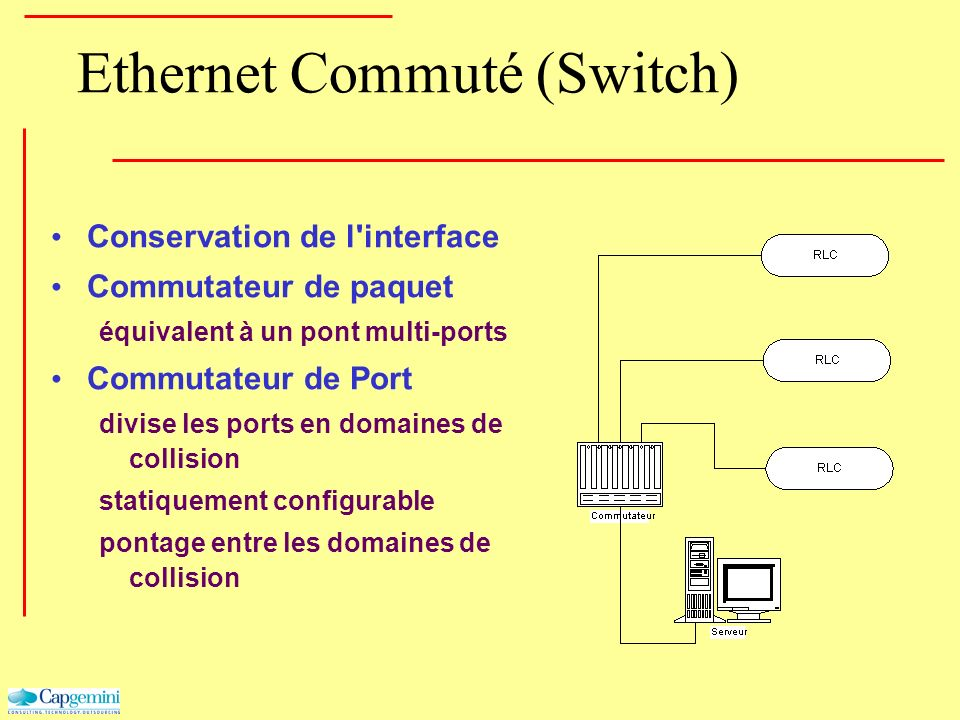 Ethernet Commuté (Switch)