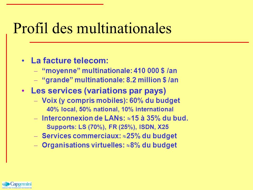 Profil des multinationales