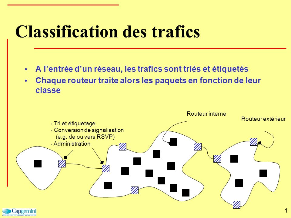 Classification des trafics