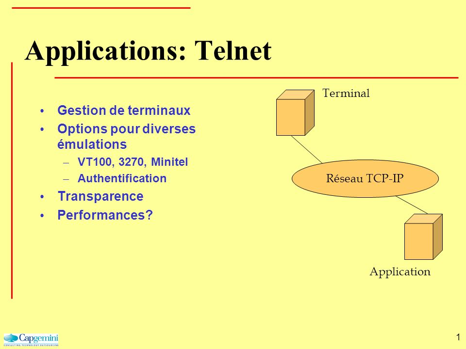 Applications: Telnet Gestion de terminaux