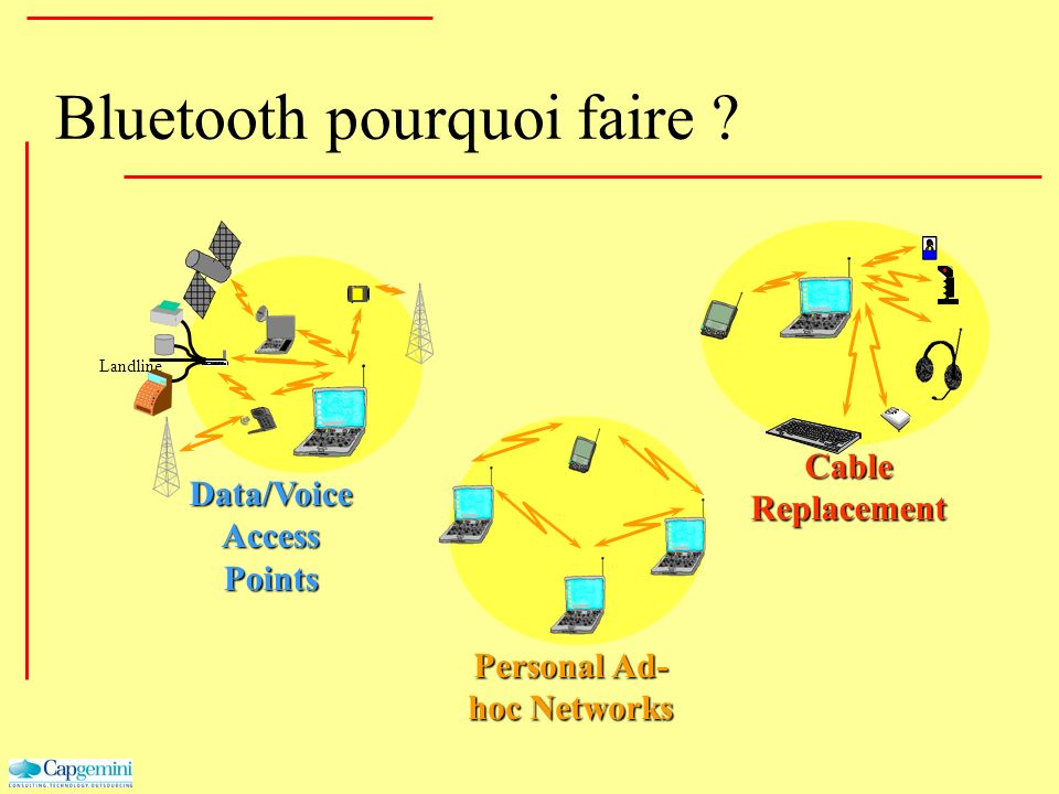 Bluetooth pourquoi faire