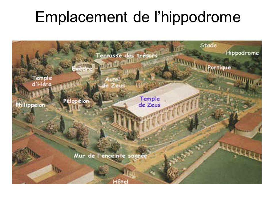 Emplacement de l'hippodrome
