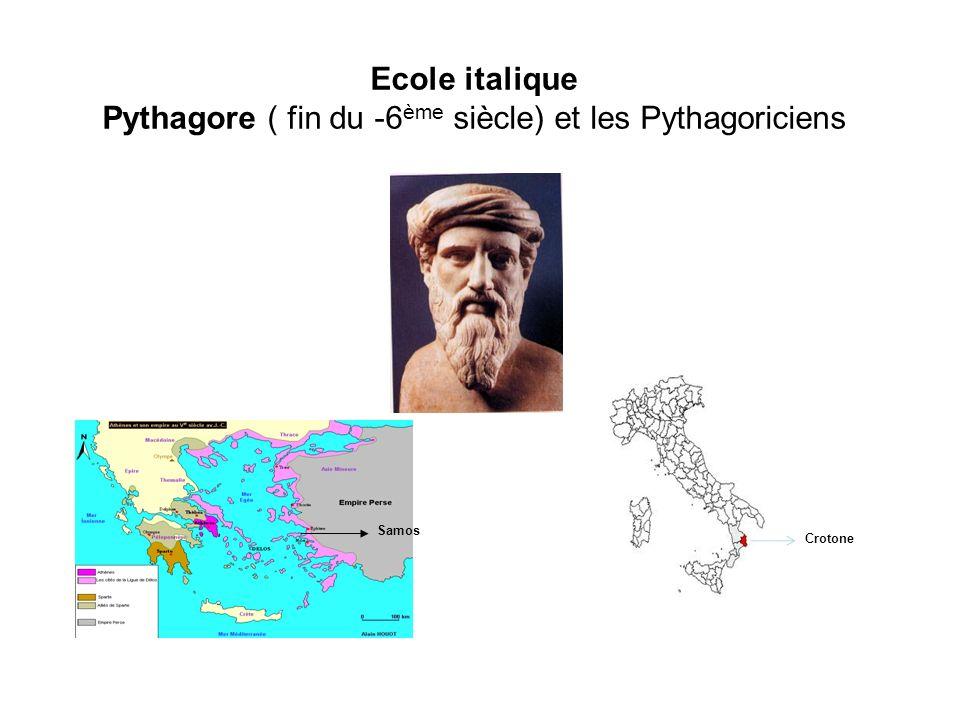 Ecole italique Pythagore ( fin du -6ème siècle) et les Pythagoriciens