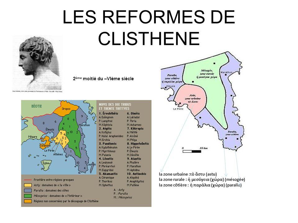 LES REFORMES DE CLISTHENE