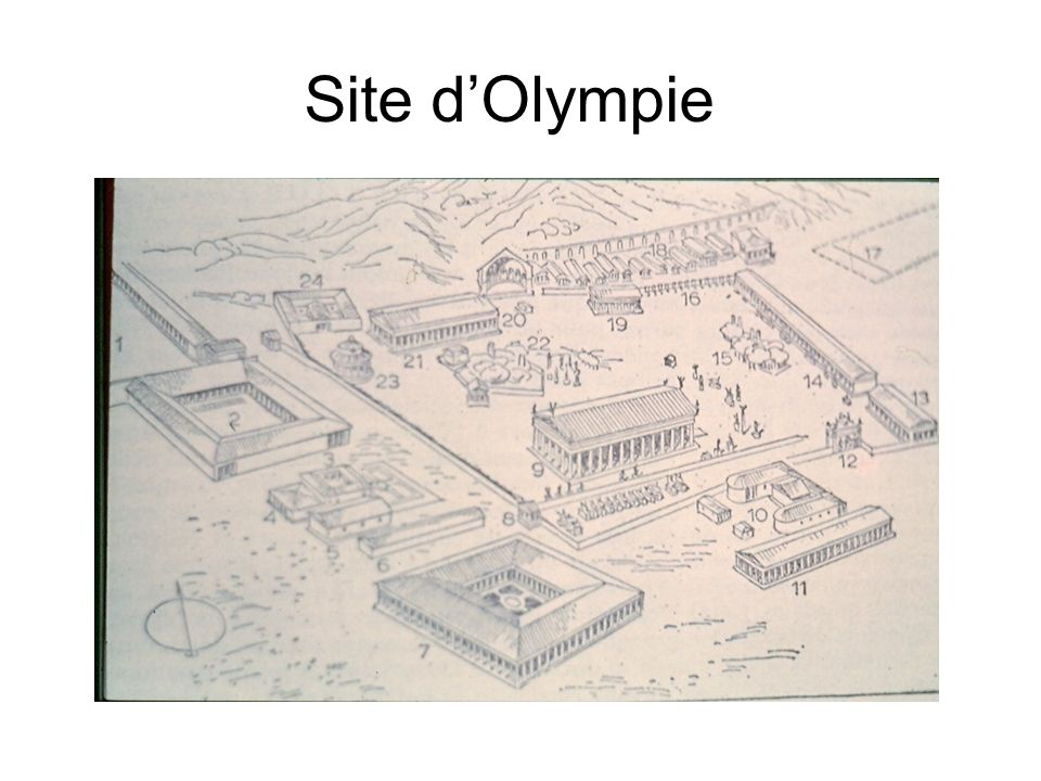 Site d'Olympie