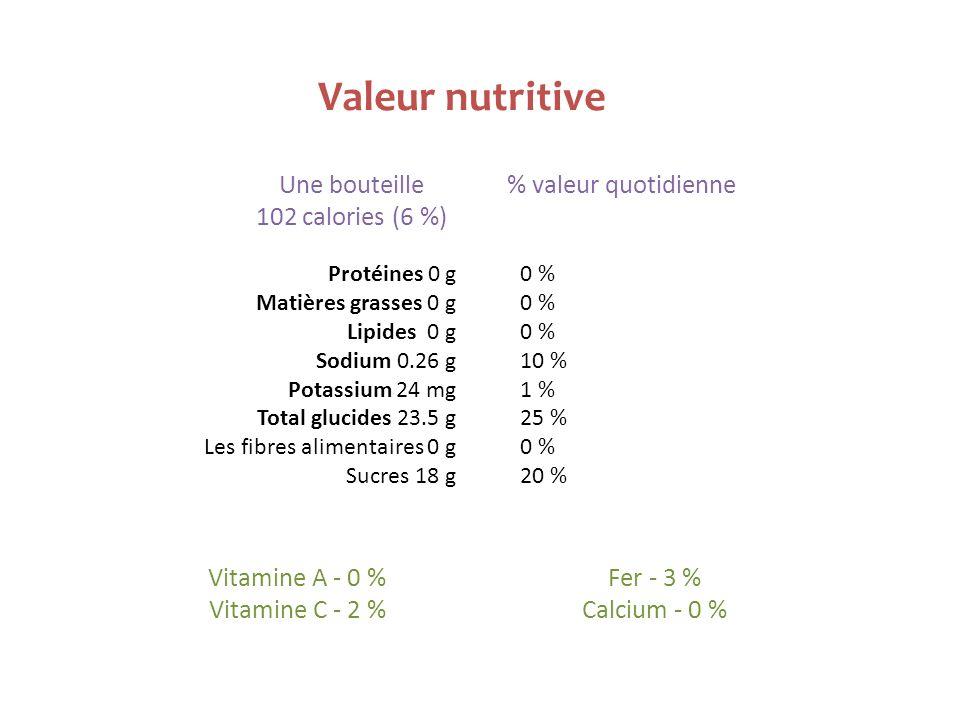 Valeur nutritive Une bouteille 102 calories (6 %) % valeur quotidienne