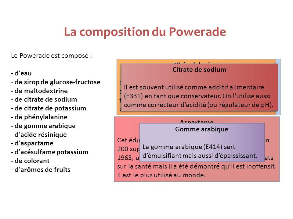 La composition du Powerade Sirop de Glucose-Fructose
