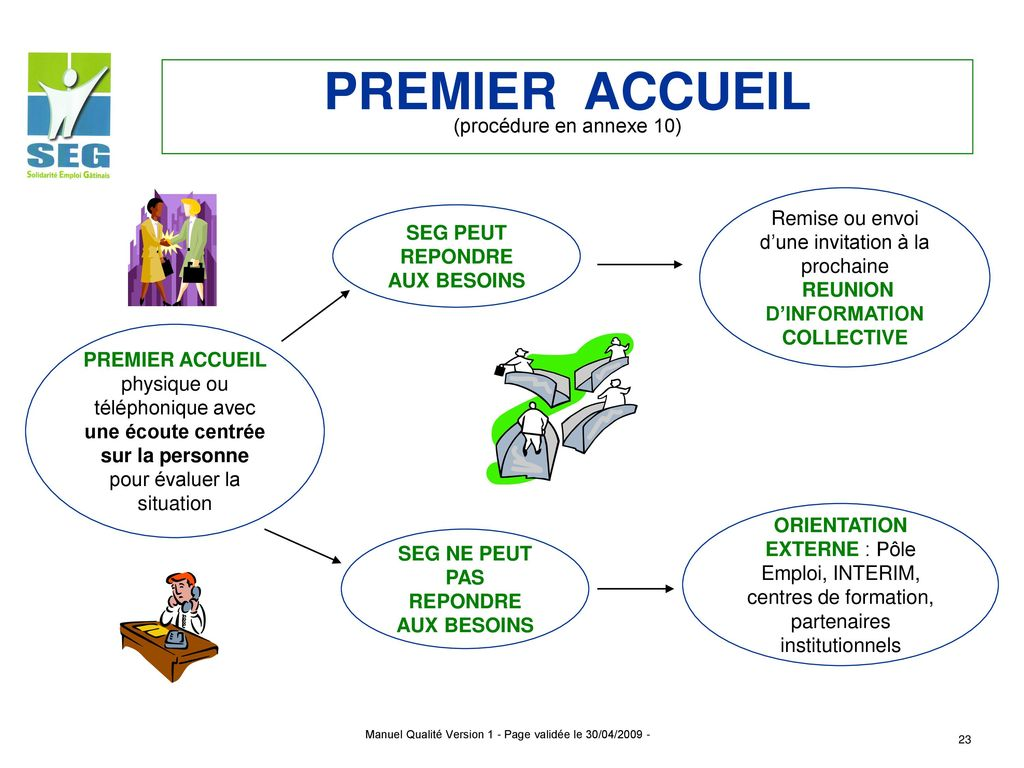 Manuel qualite association intermediaire agreee emplois - Formation cuisine collective pole emploi ...