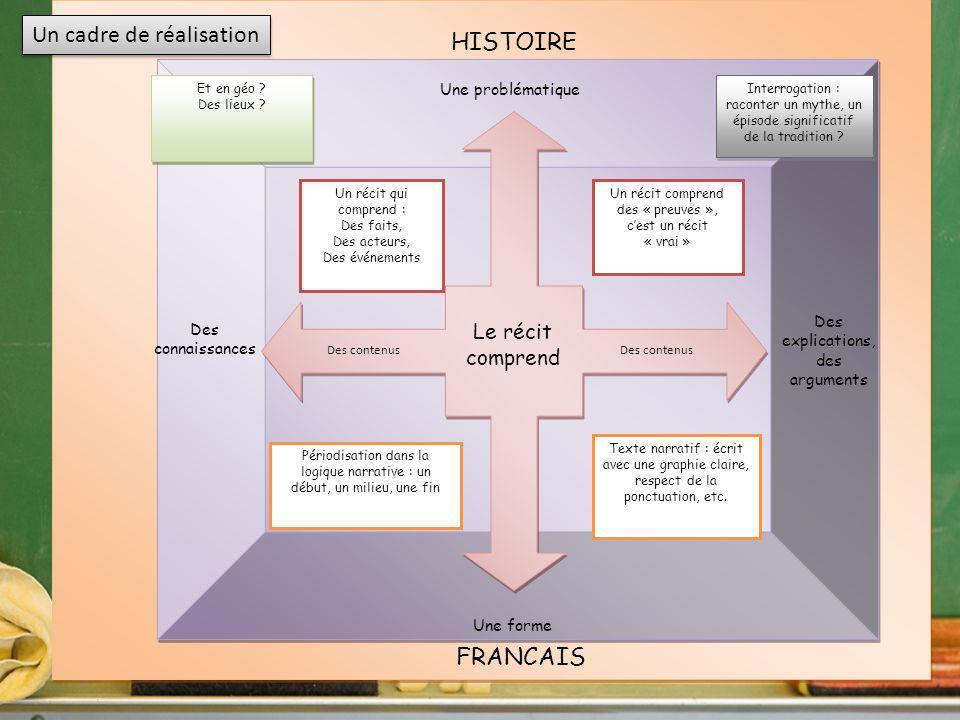 Un cadre de réalisation HISTOIRE