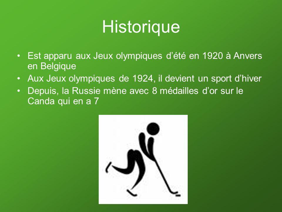 Historique Est apparu aux Jeux olympiques d'été en 1920 à Anvers en Belgique. Aux Jeux olympiques de 1924, il devient un sport d'hiver.