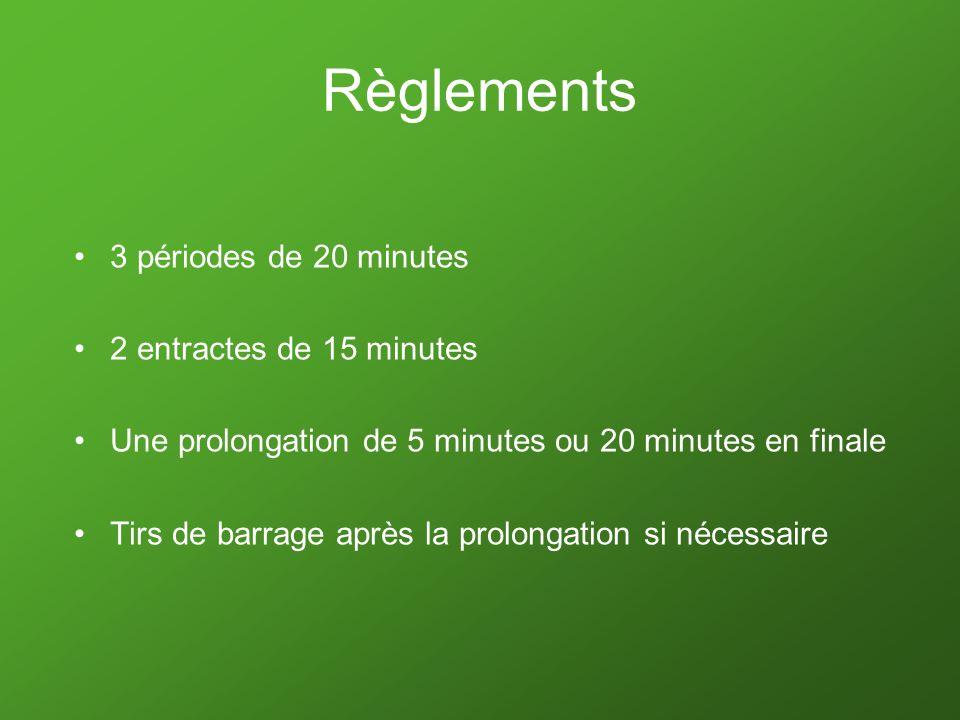 Règlements 3 périodes de 20 minutes 2 entractes de 15 minutes