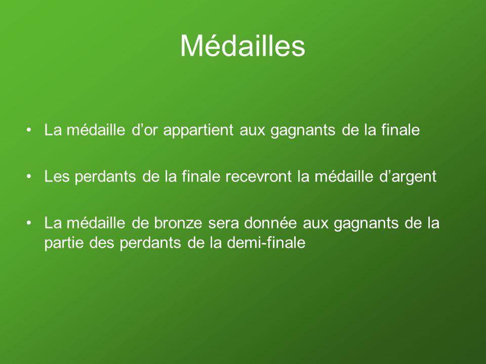 Médailles La médaille d'or appartient aux gagnants de la finale