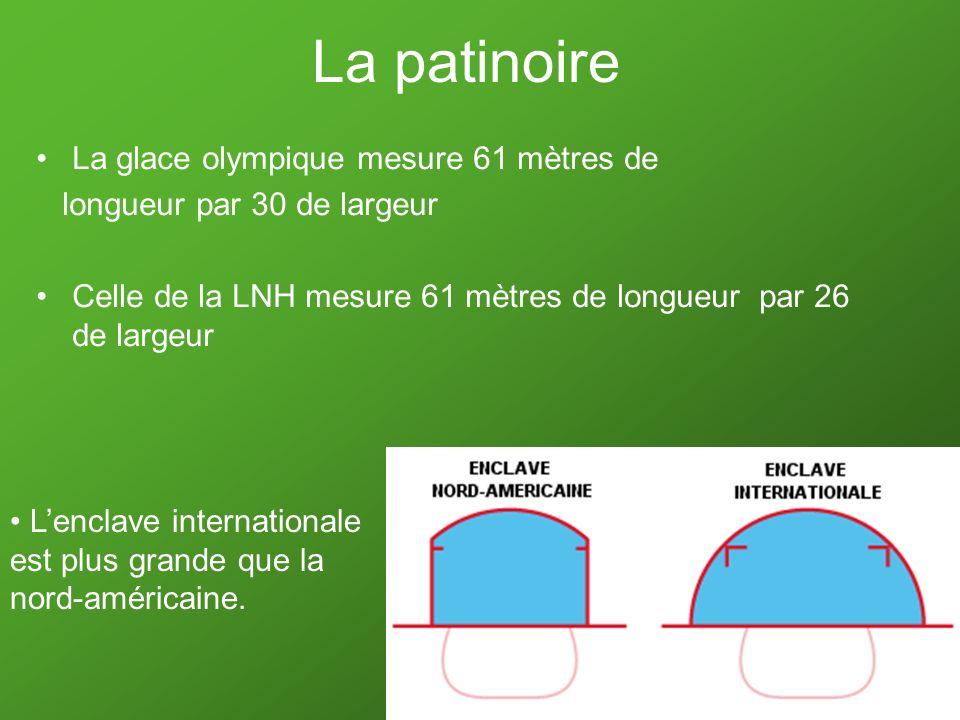 La patinoire La glace olympique mesure 61 mètres de