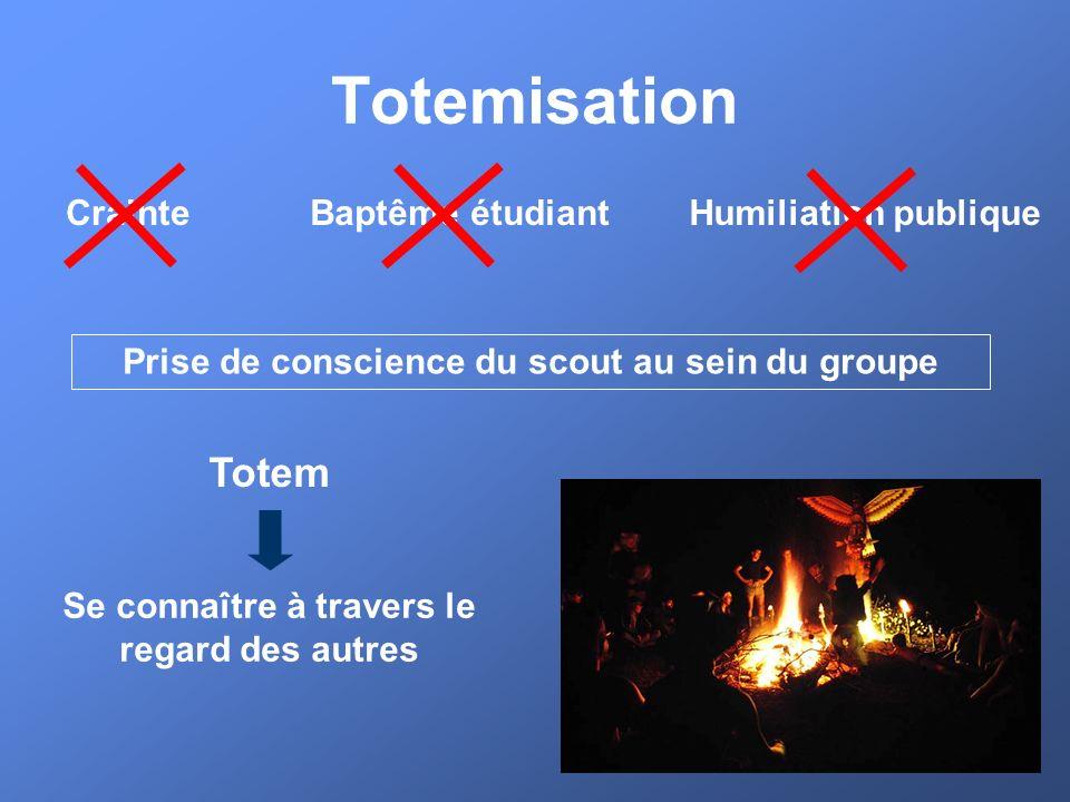 Totemisation Totem Crainte Baptême étudiant Humiliation publique