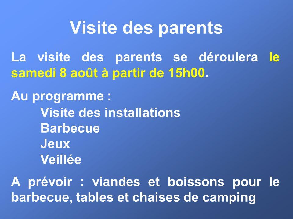 Visite des parents La visite des parents se déroulera le samedi 8 août à partir de 15h00. Au programme :