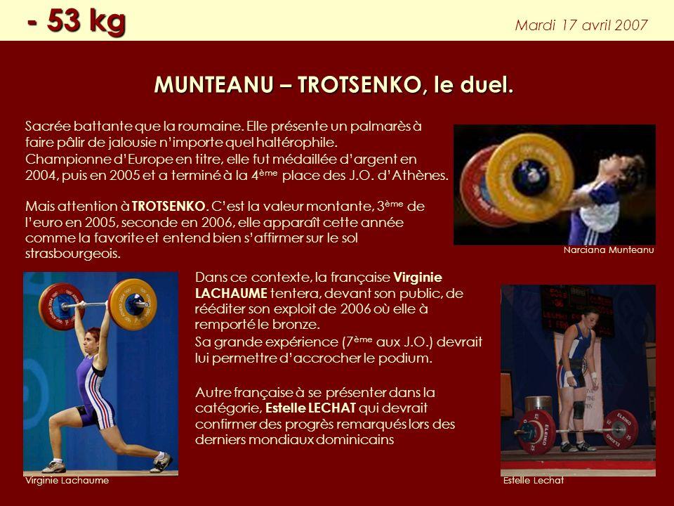 MUNTEANU – TROTSENKO, le duel.
