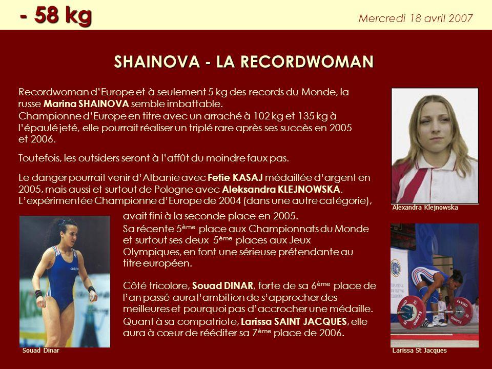 SHAINOVA - LA RECORDWOMAN