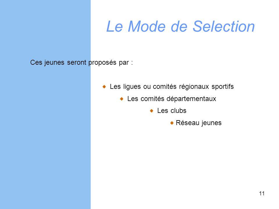 Le Mode de Selection Ces jeunes seront proposés par :