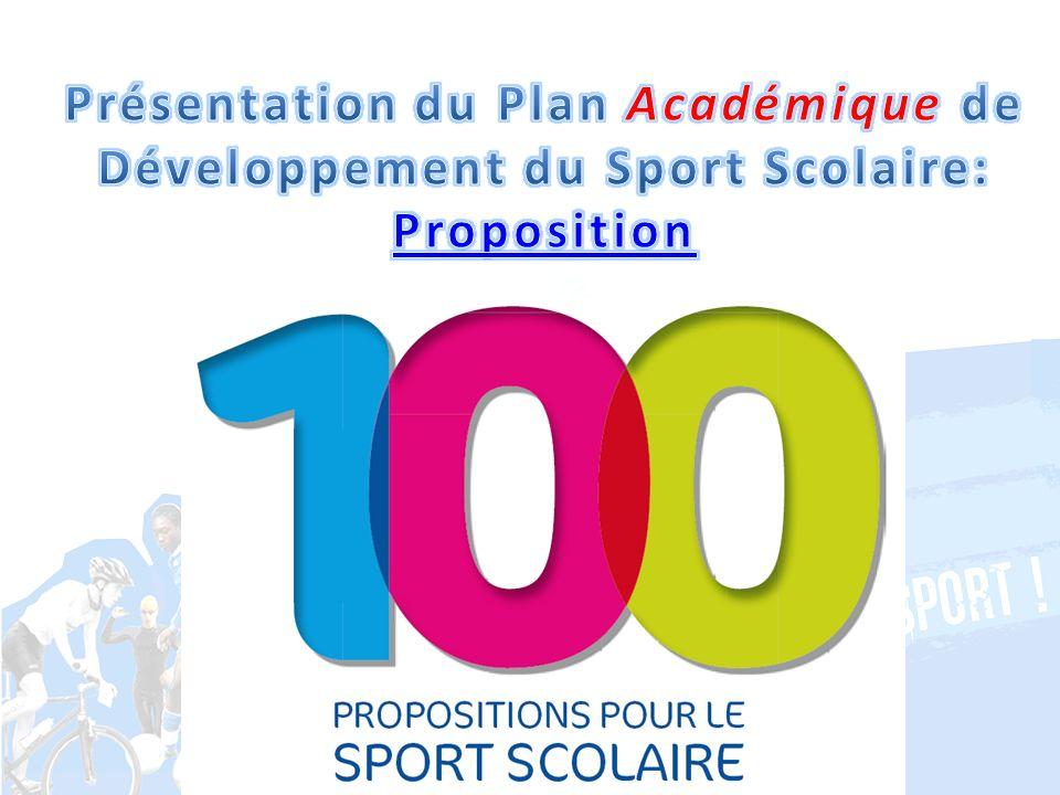 Développement du Sport Scolaire: