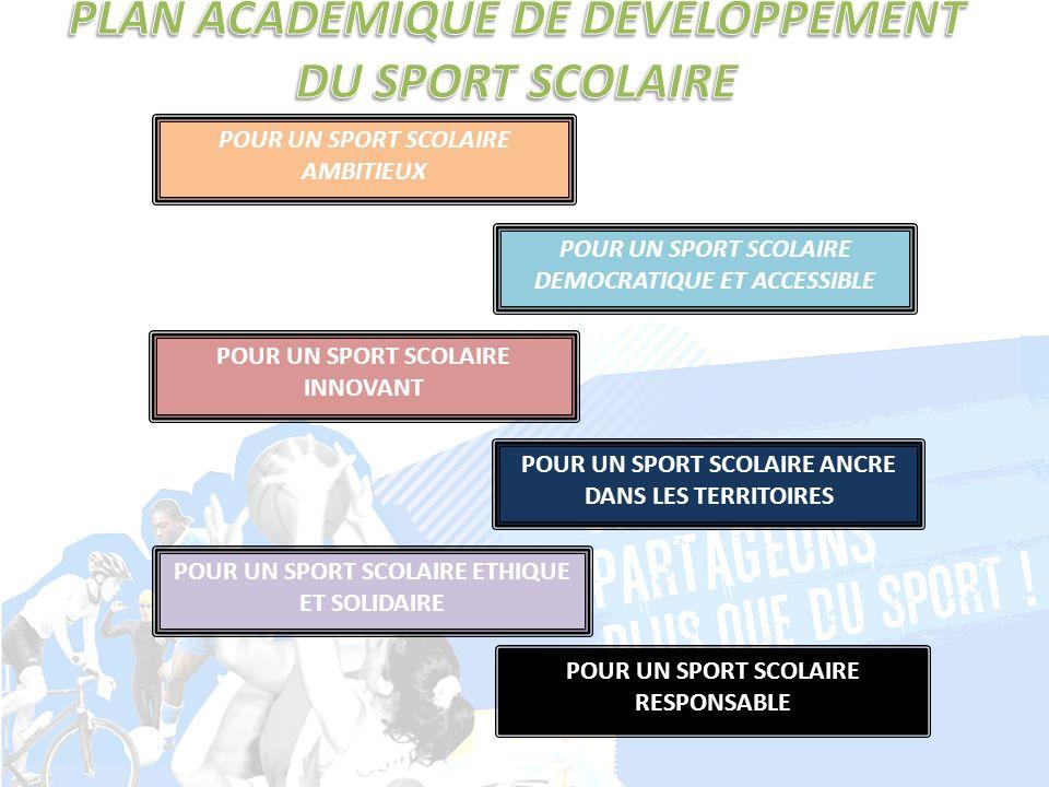 PLAN ACADEMIQUE DE DEVELOPPEMENT DU SPORT SCOLAIRE