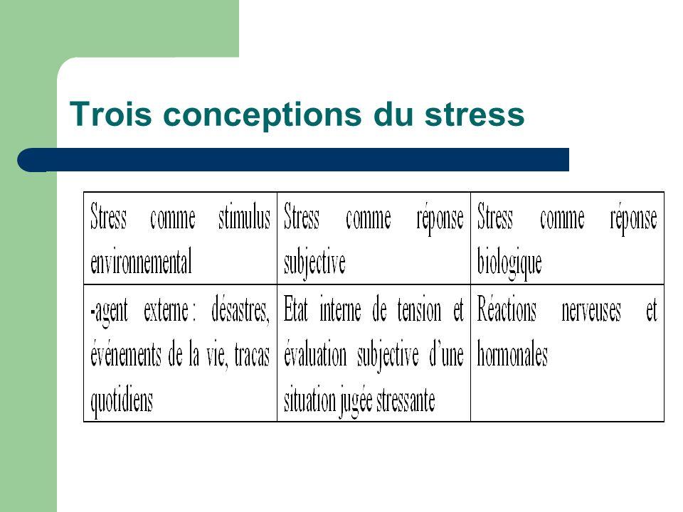 Trois conceptions du stress
