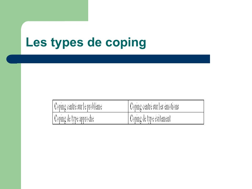 Les types de coping