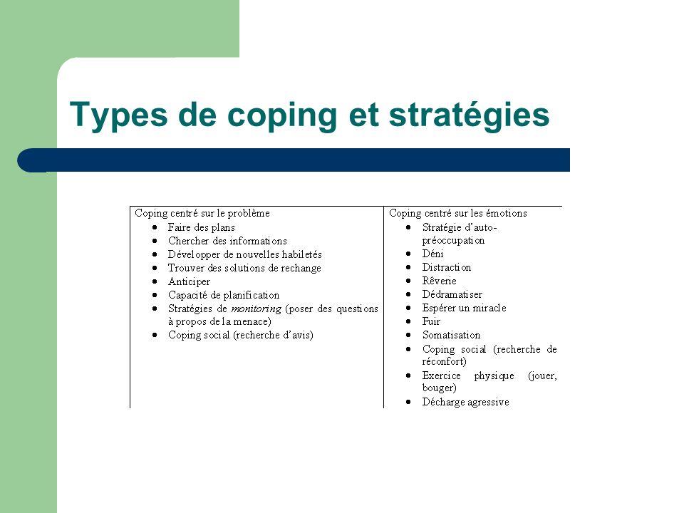 Types de coping et stratégies