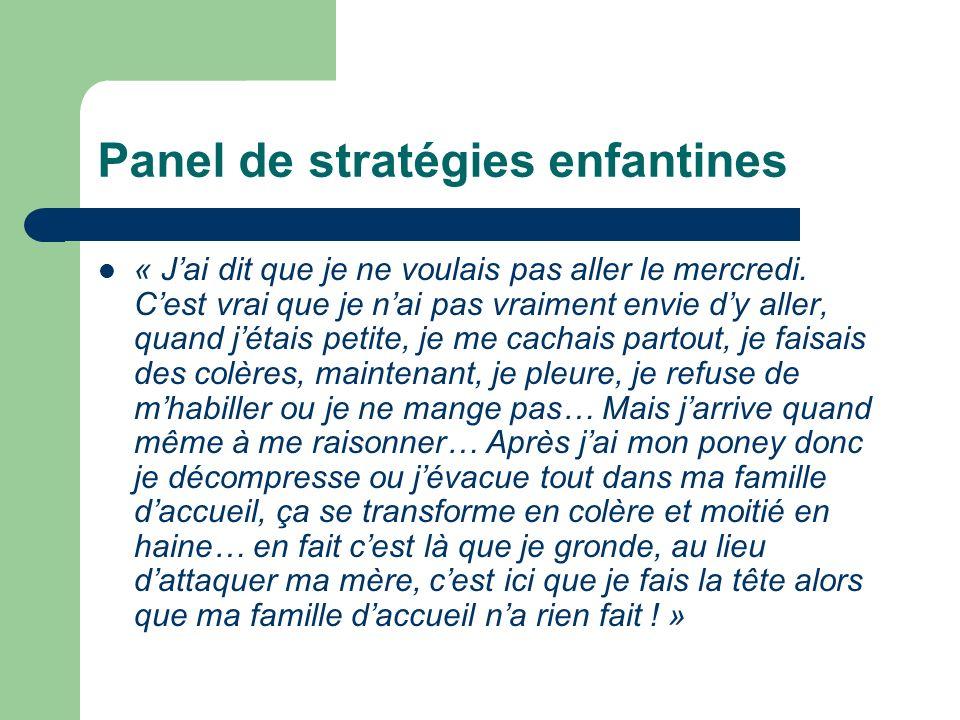 Panel de stratégies enfantines
