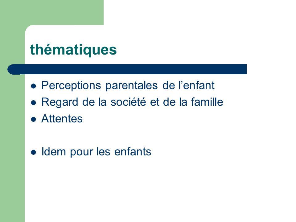 thématiques Perceptions parentales de l'enfant