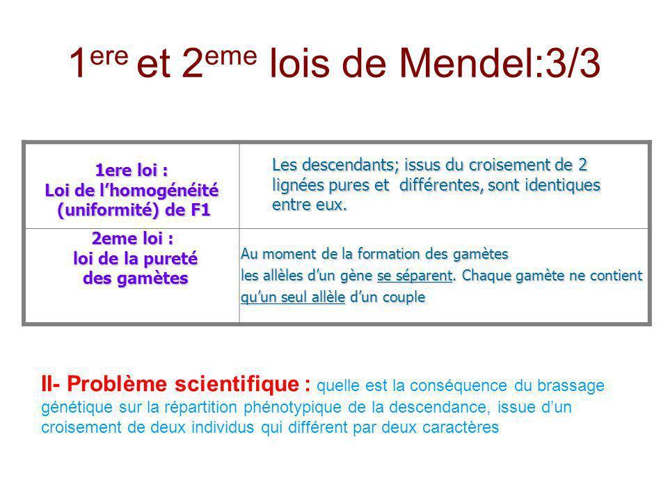 1ere et 2eme lois de Mendel:3/3