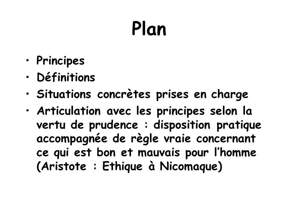 Plan Principes Définitions Situations concrètes prises en charge