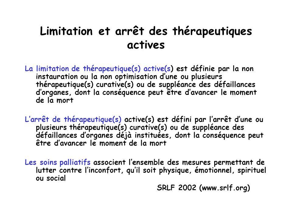 Limitation et arrêt des thérapeutiques actives