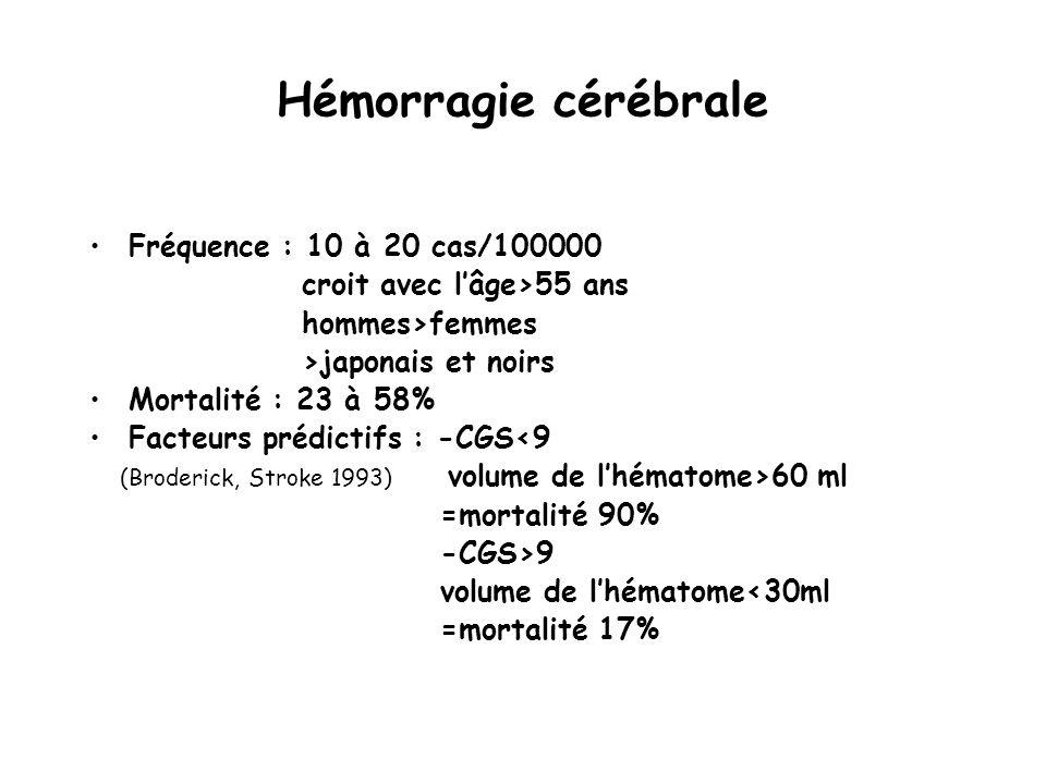 Hémorragie cérébrale Fréquence : 10 à 20 cas/100000