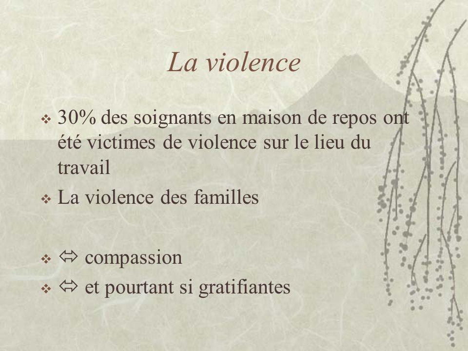 La violence 30% des soignants en maison de repos ont été victimes de violence sur le lieu du travail.