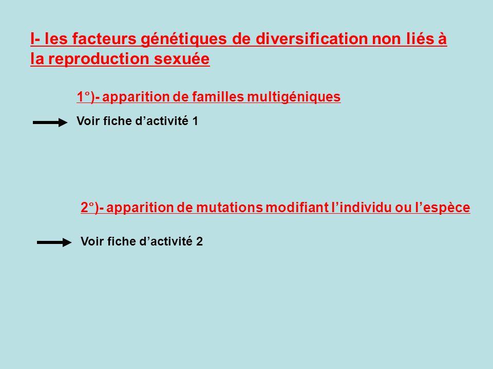 I- les facteurs génétiques de diversification non liés à la reproduction sexuée