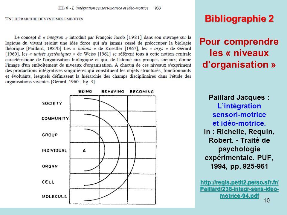 Bibliographie 2 Pour comprendre les « niveaux d'organisation » Paillard Jacques : L'intégration sensori-motrice et idéo-motrice.