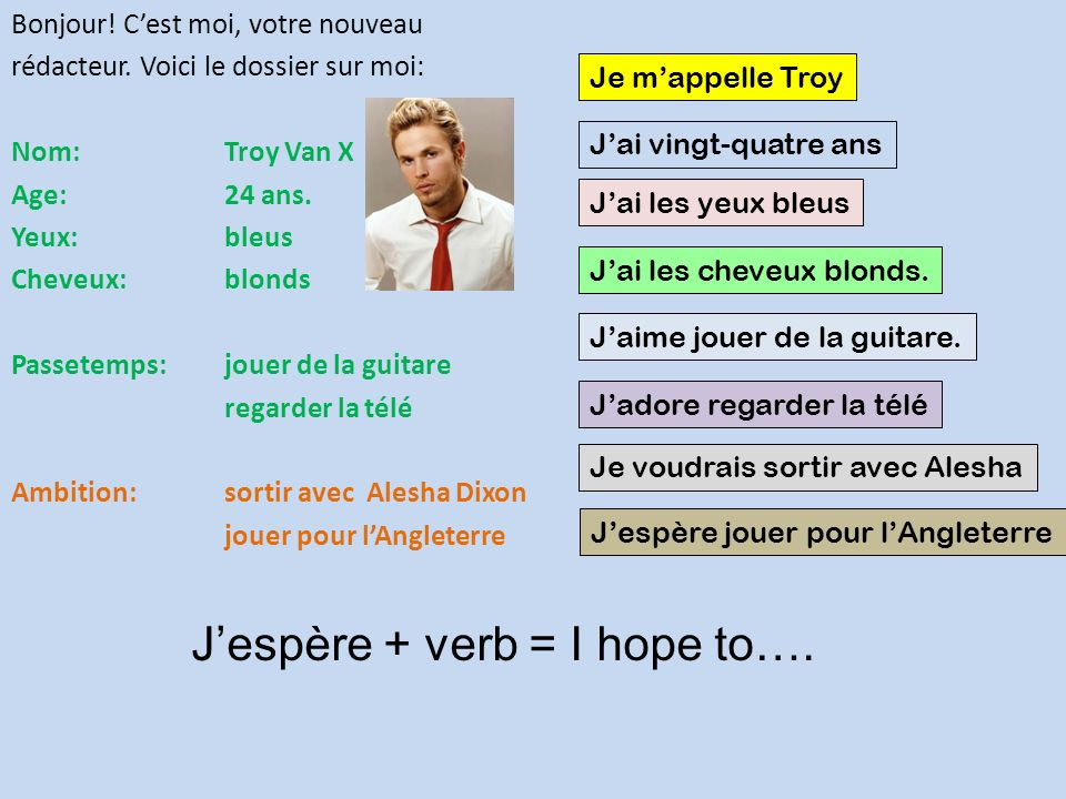 J'espère + verb = I hope to….