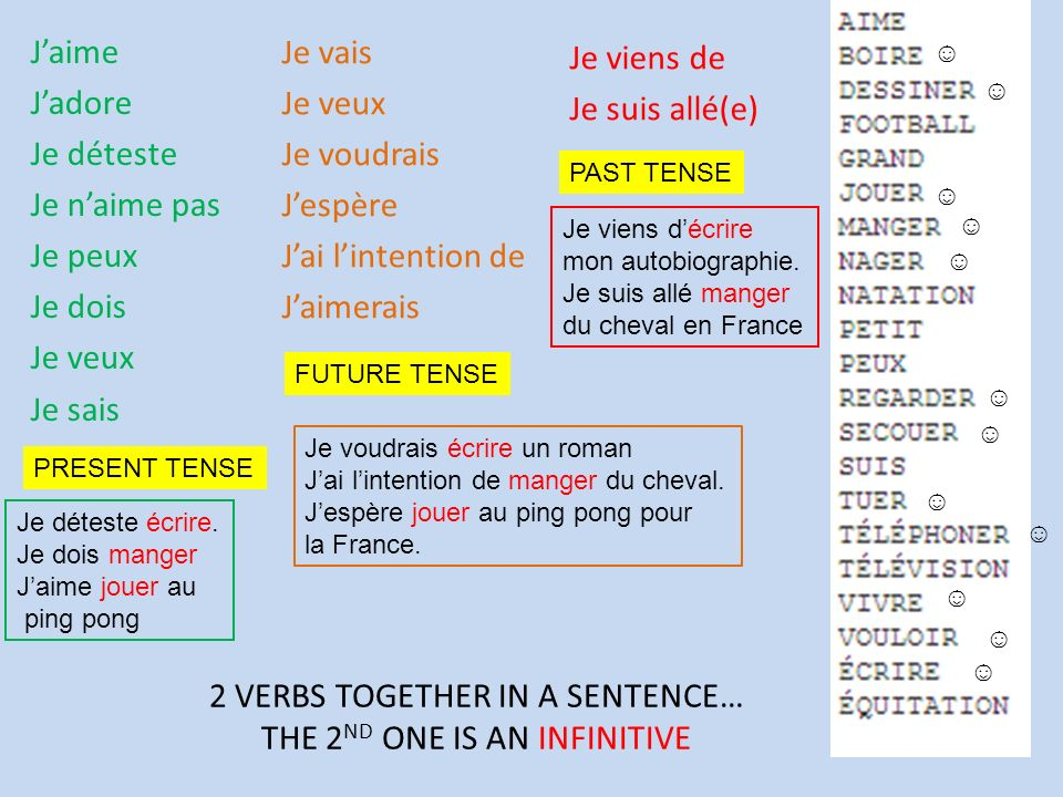 2 VERBS TOGETHER IN A SENTENCE… THE 2ND ONE IS AN INFINITIVE