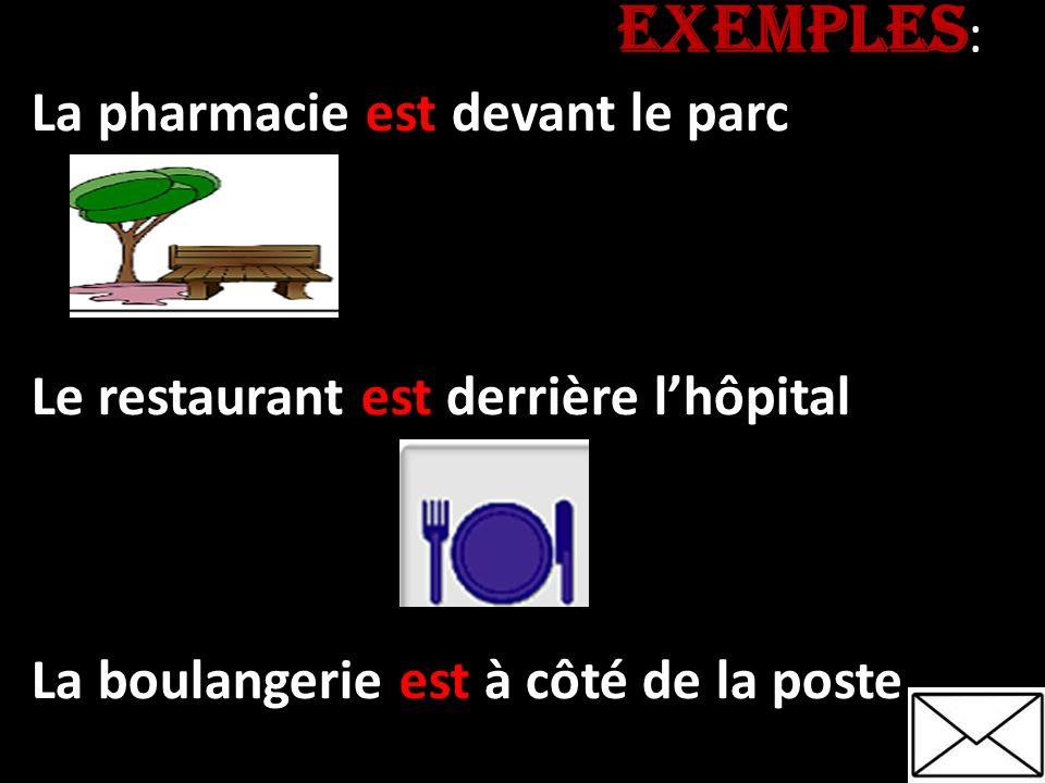 EXEMPLES: La pharmacie est devant le parc Le restaurant est derrière l'hôpital La boulangerie est à côté de la poste