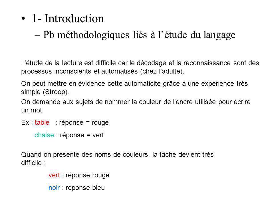 1- Introduction Pb méthodologiques liés à l'étude du langage