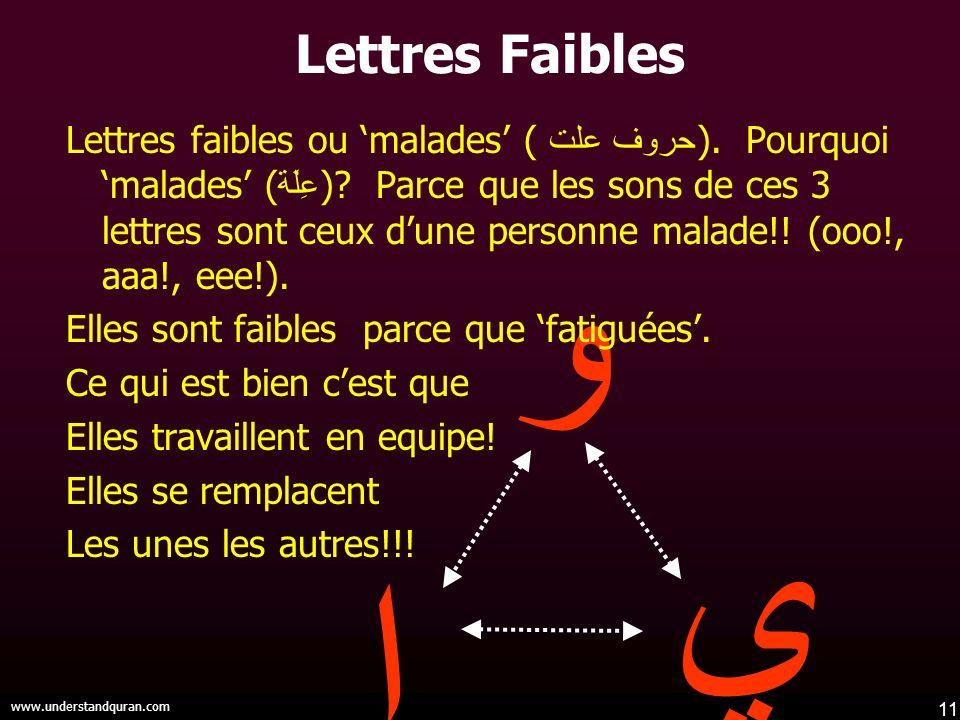 Lettres Faibles