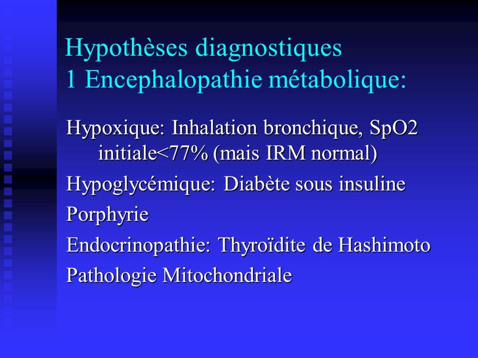 Hypothèses diagnostiques 1 Encephalopathie métabolique: