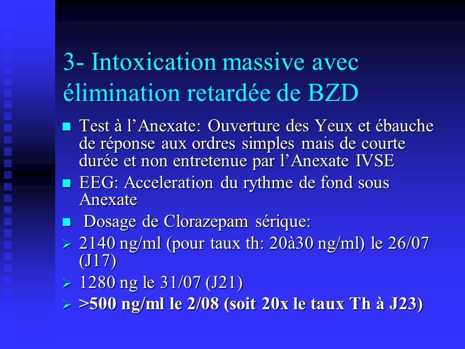 3- Intoxication massive avec élimination retardée de BZD