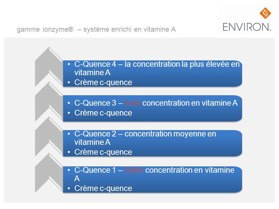 gamme ionzyme® – système enrichi en vitamine A