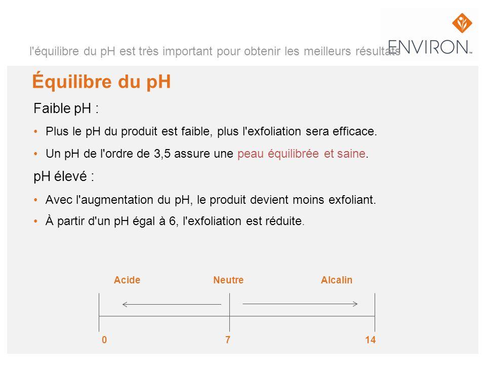Équilibre du pH Faible pH : pH élevé :