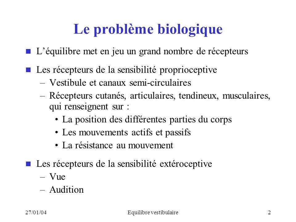 Le problème biologique
