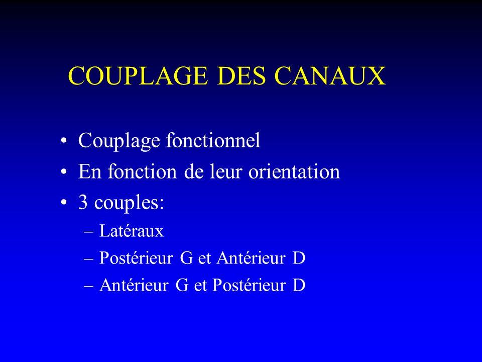COUPLAGE DES CANAUX Couplage fonctionnel